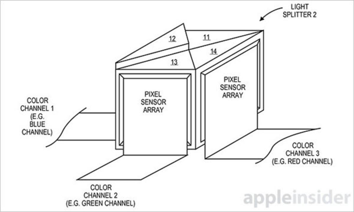 iPhone-6-47-55-Comparacion-1