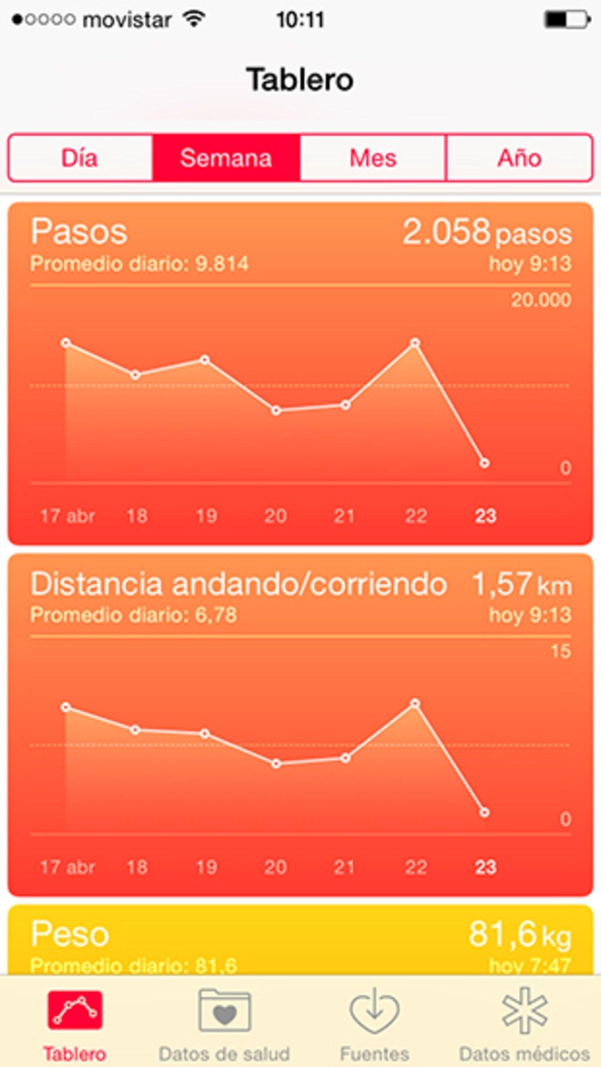configurar-app-salud-correctamente-iphone-4