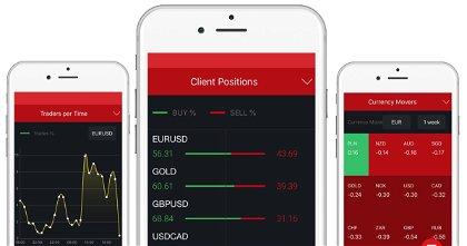 FxPro: los mejores brokers de Forex de la App Store de iOS