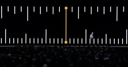 Así funciona Measure, una de las nuevas apps de iOS 12 más espectaculares de la WWDC 2018