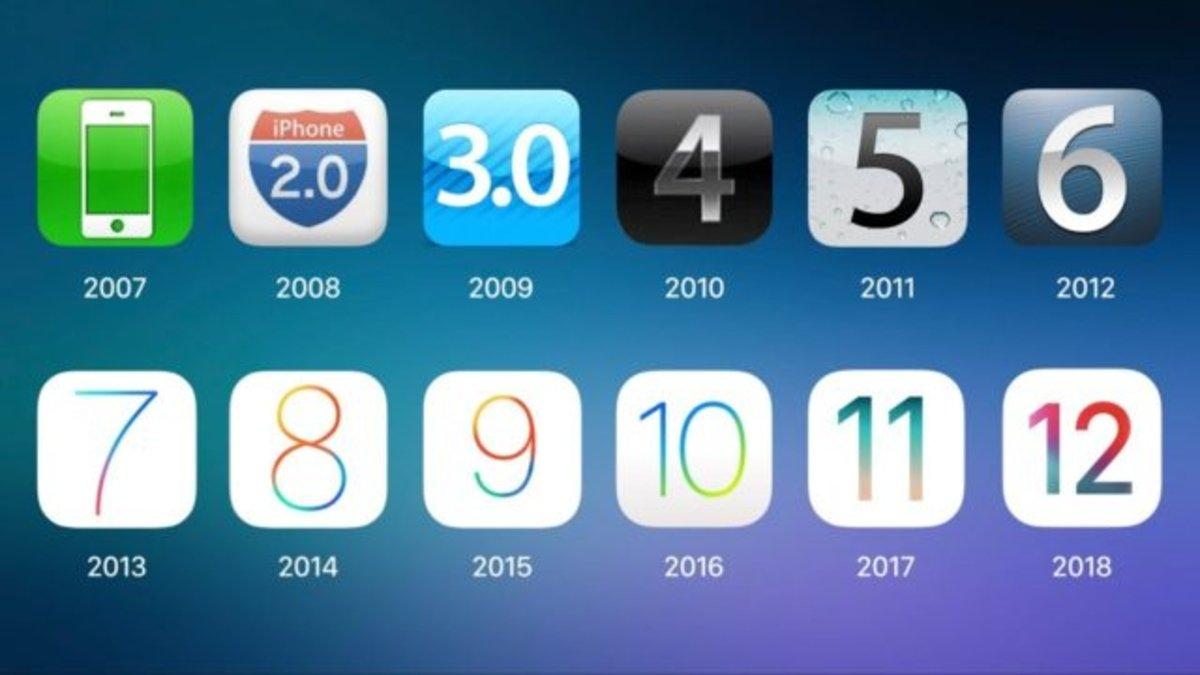 ¿Cuáles han sido las versiones de iOS más importantes de la historia?