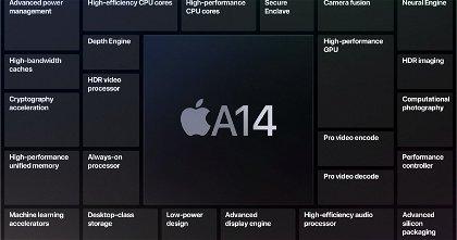 Primer benchmark del chip A14 del iPad Air y el iPhone 12