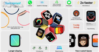 Apple Watch SE, el reloj asequible de Apple ya está aquí