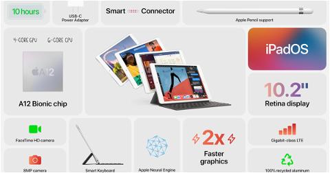 Nuevo iPad 2020: más potencia que nunca