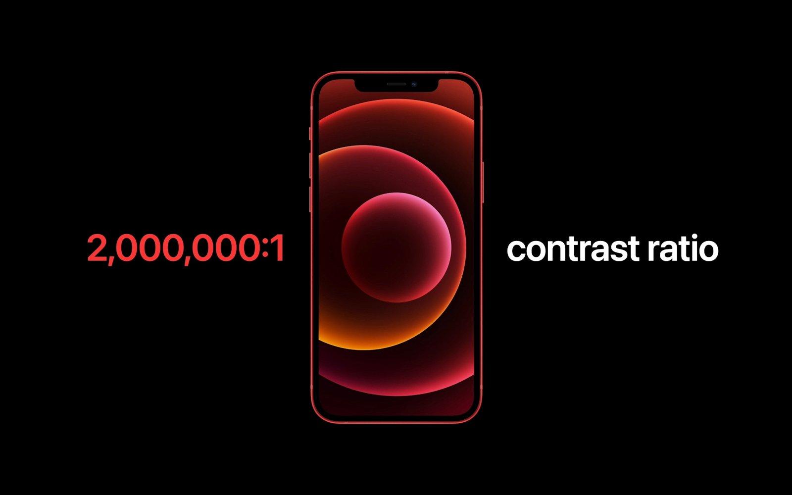 Contrast Ratio 12000000