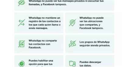 WhatsApp responde tras la polémica, ¿puede leer Facebook tus mensajes?