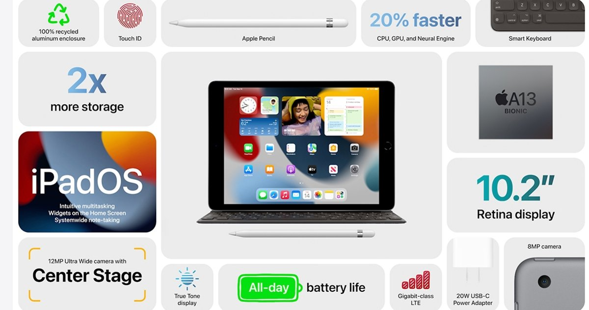 Apple launches a new 9th generation iPad with a classic and traditional design